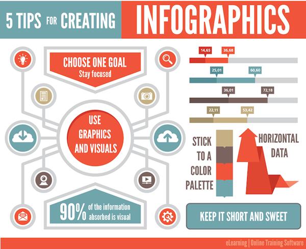 หลักการสร้างสรรค์อินโฟกราฟฟิค | Design365days